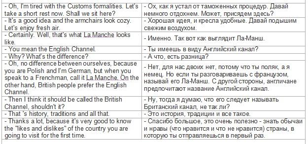 Диалоги на английском про народ