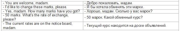 диалог с сотрудником банка