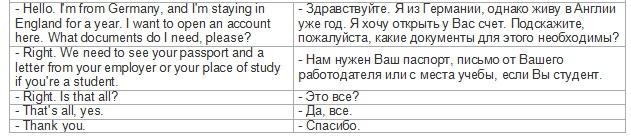 общение с банковскими работниками на английском языке