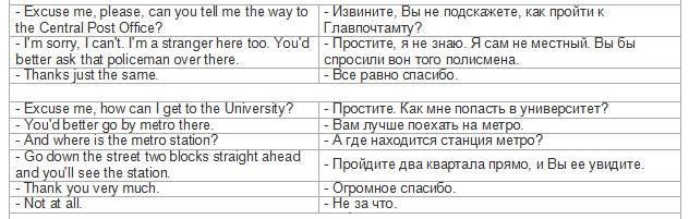 Диалог 3