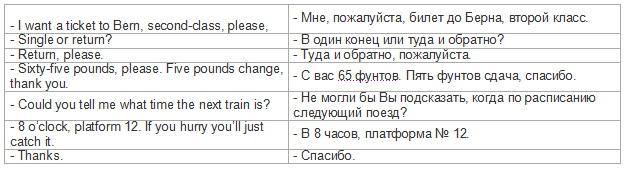 диалог на английском языке