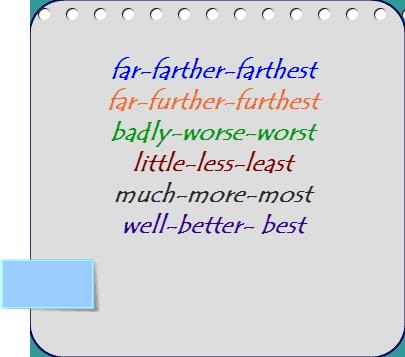 Различие в наречиях «further» и «farther»
