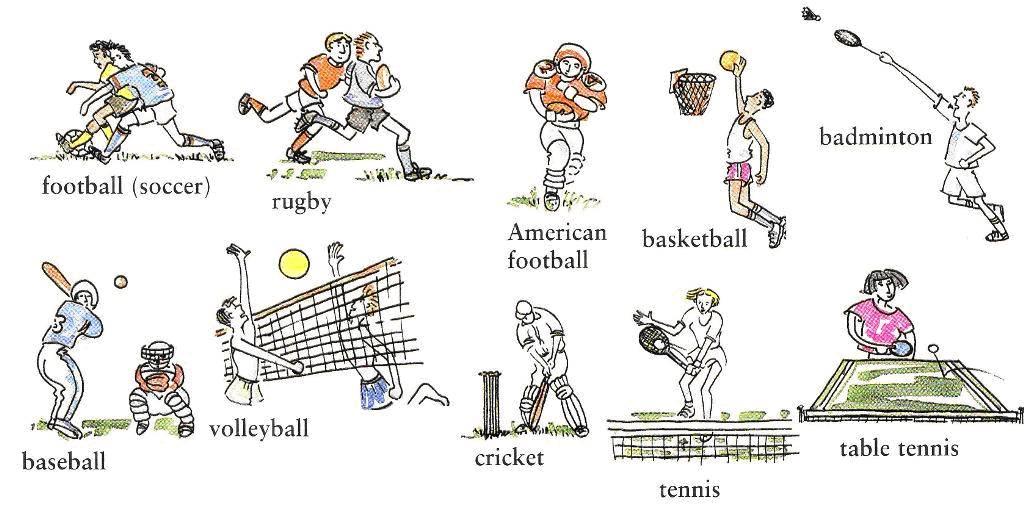 виды спорта на английском