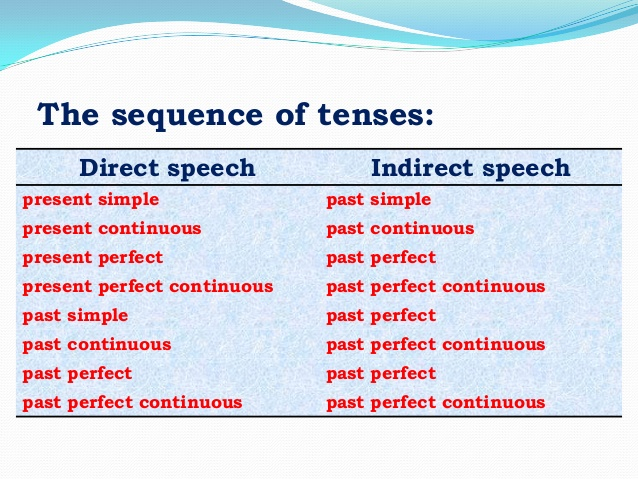 sequence of tenses