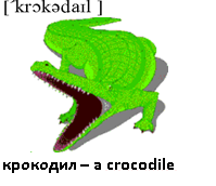 настоящее время английский в картинках крокодил выглядит