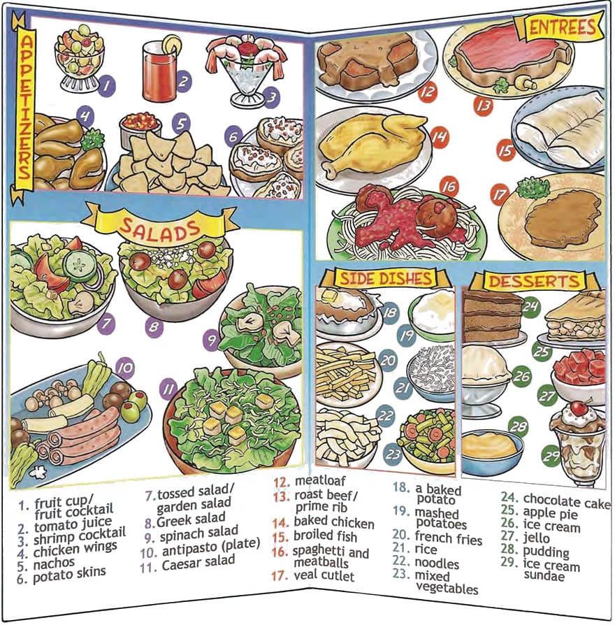 Правильное питание для похудения меню s