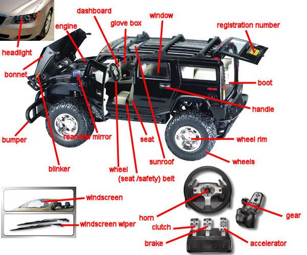 L on Simple Carburetor Diagram