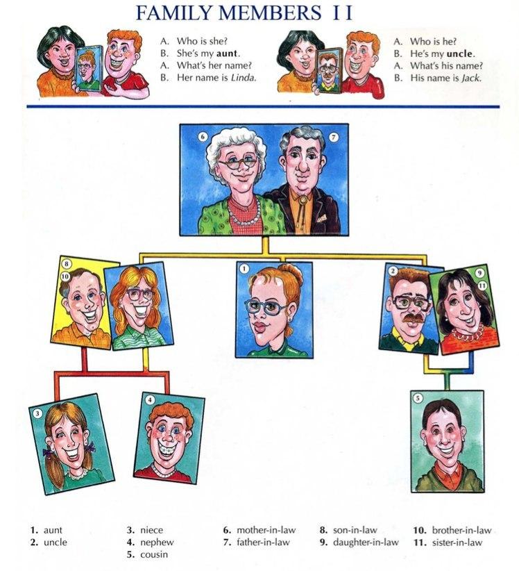 задания по теме знакомство на английском языке